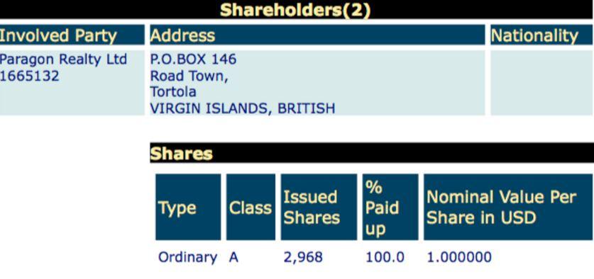FXGM shareholders