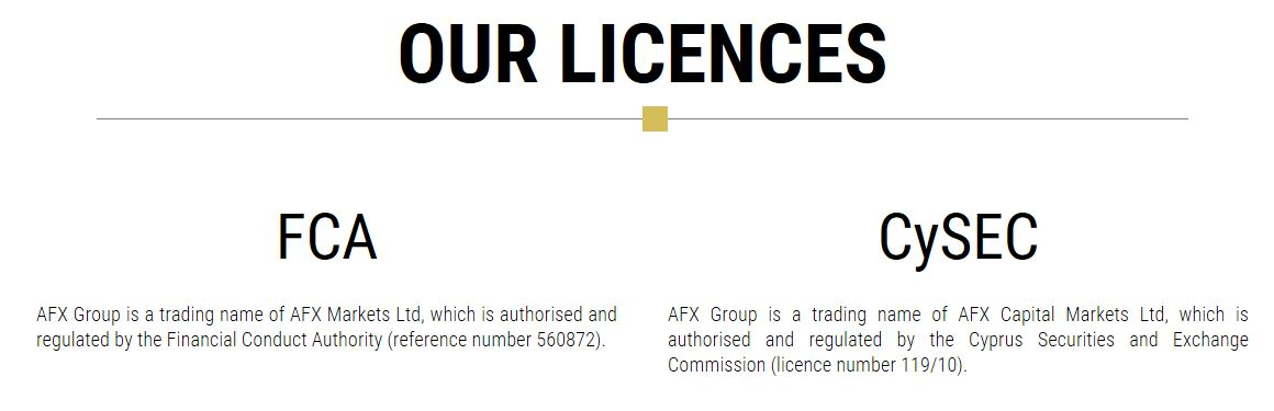 afxgroup-regulation