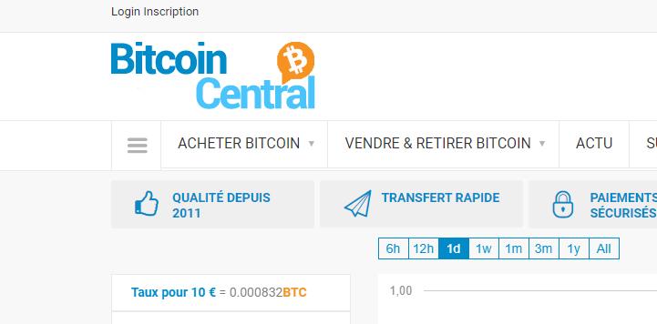 Bitcoin trader es fiable