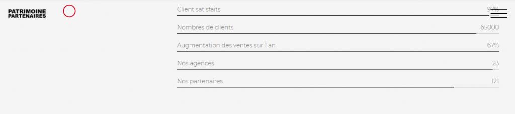 Patrimoine-partenaires.com