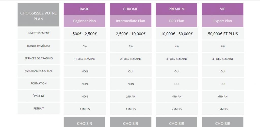Tableau des offres sur Sudfactoring.online