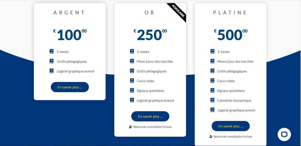 Offres de formation sur Smartcapitale.fr