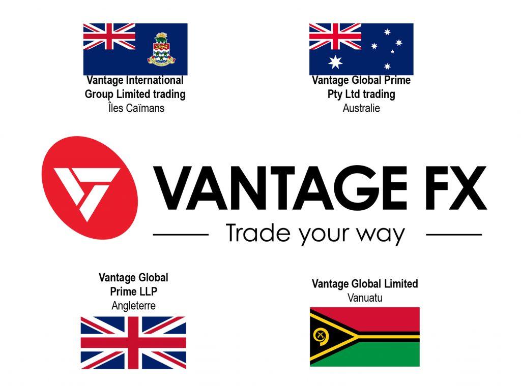 Les 4 sociétés du groupe Vantage FX titulaire d'autorisations d'exercer.