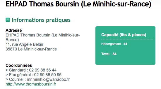 Thomas Boursin